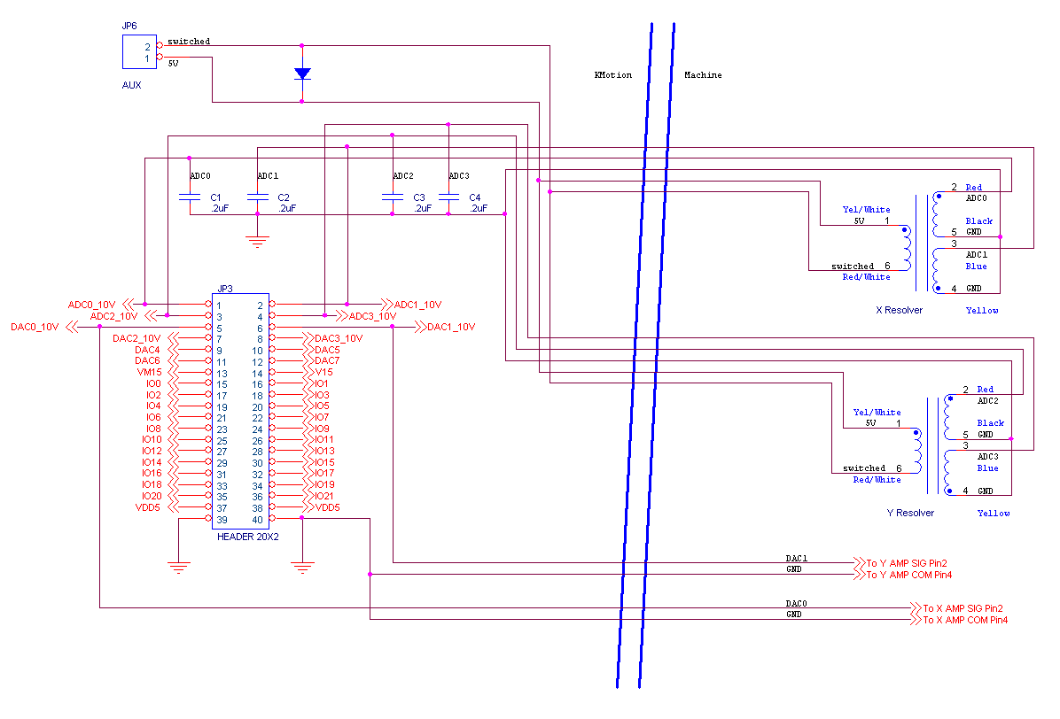 kmotion with resolver synchro resolver theory at Resolver Wiring Diagram