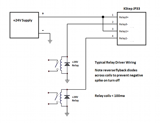 Kstep connectors a typical wiring diagram driving 24v relays swarovskicordoba Choice Image