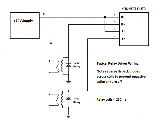 24v Relay Diagram - wiring diagrams schematics